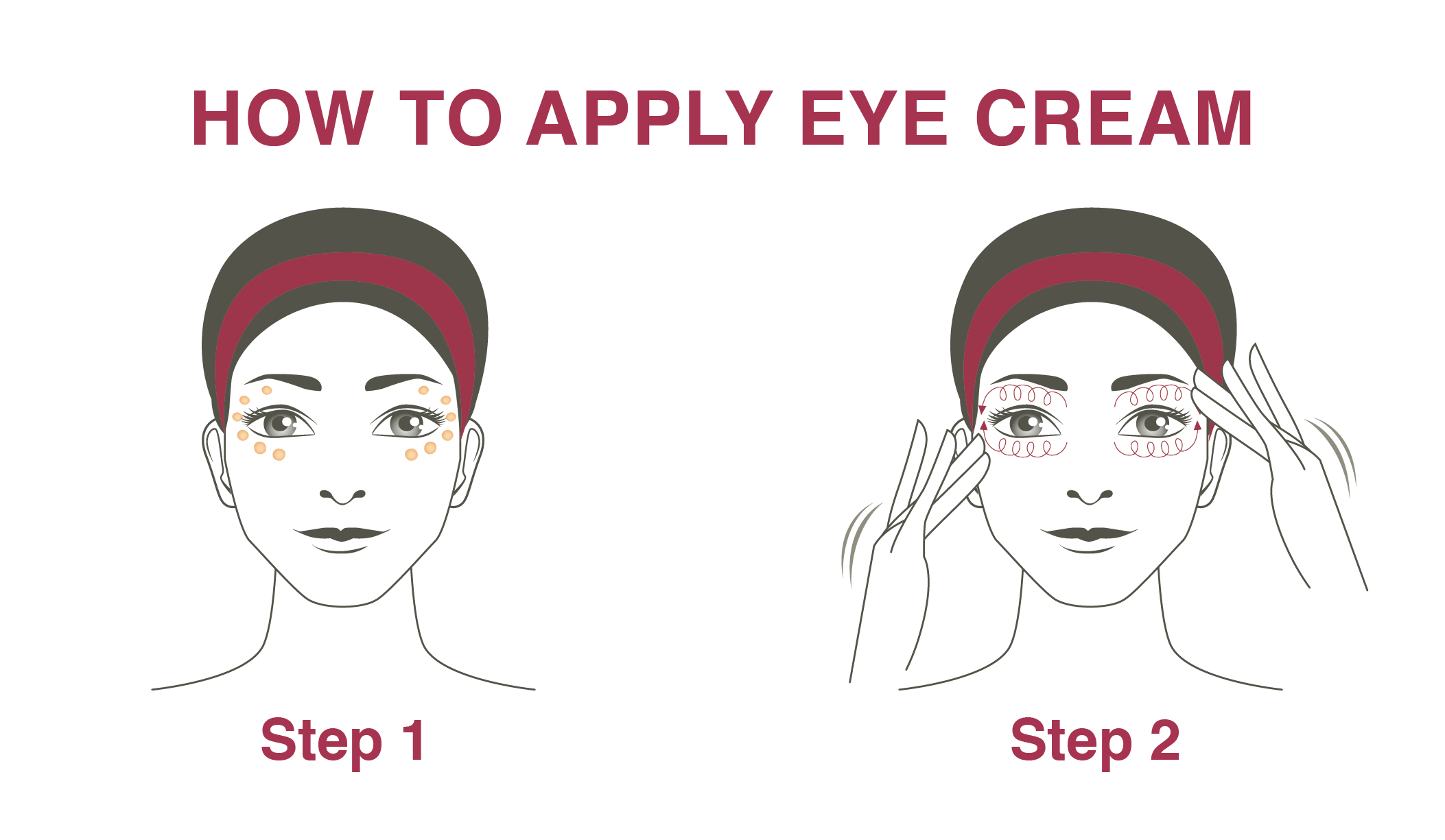 Illustration on how to apply eye cream