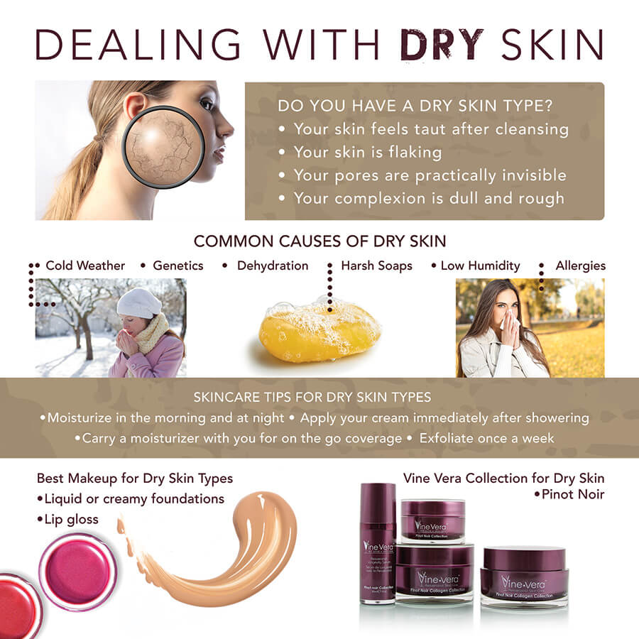 Infographic on dealing with dry skin