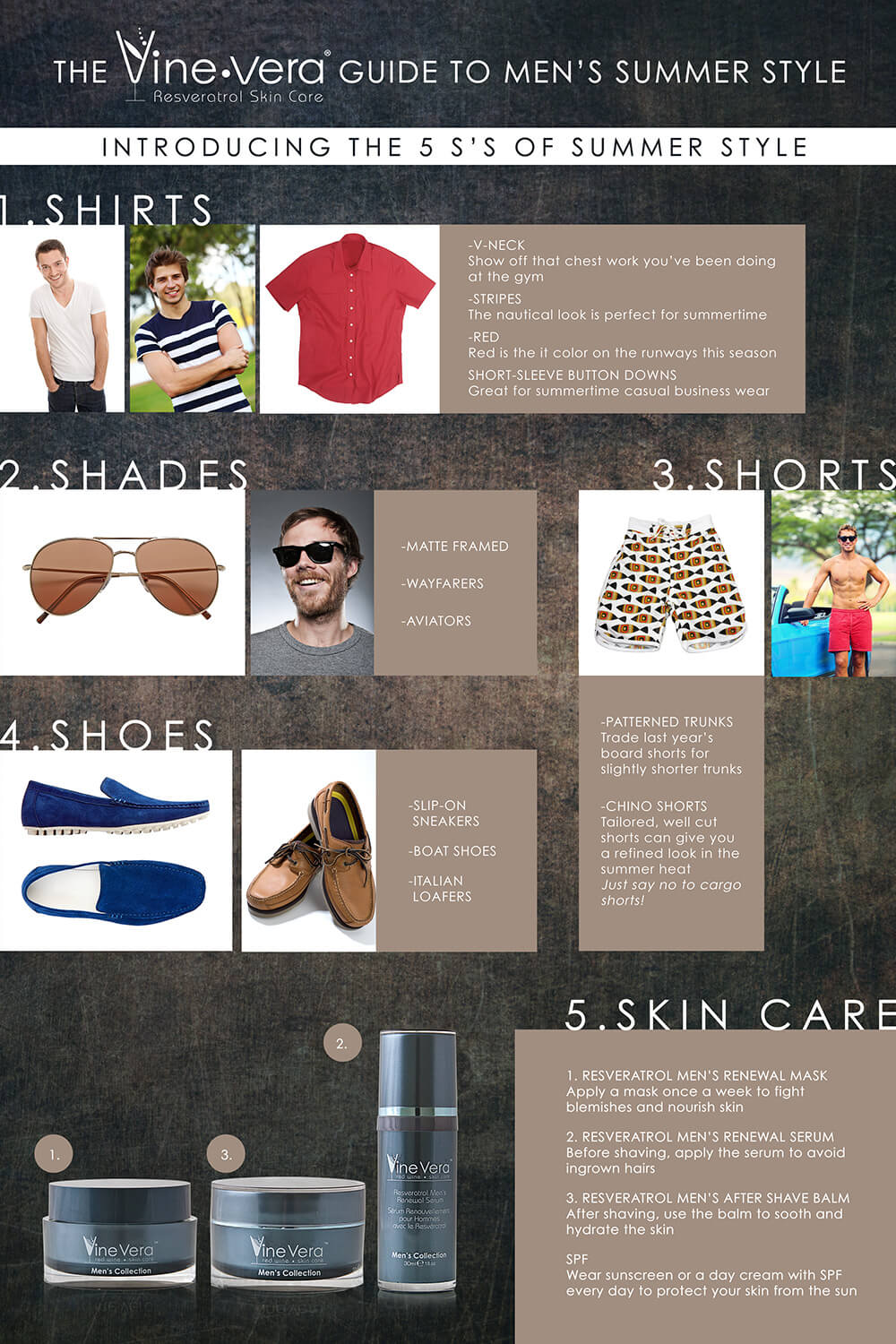 Infographic on men's summer style