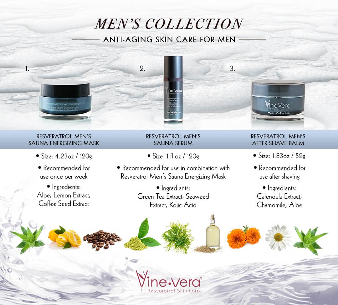 Vine Vera Men's Collection infographic