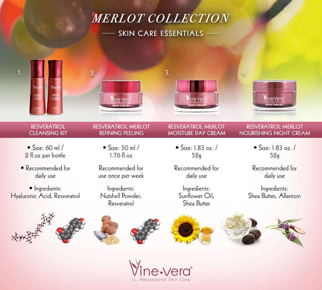 Merlot Collection banner with ingredients, size and recommendations