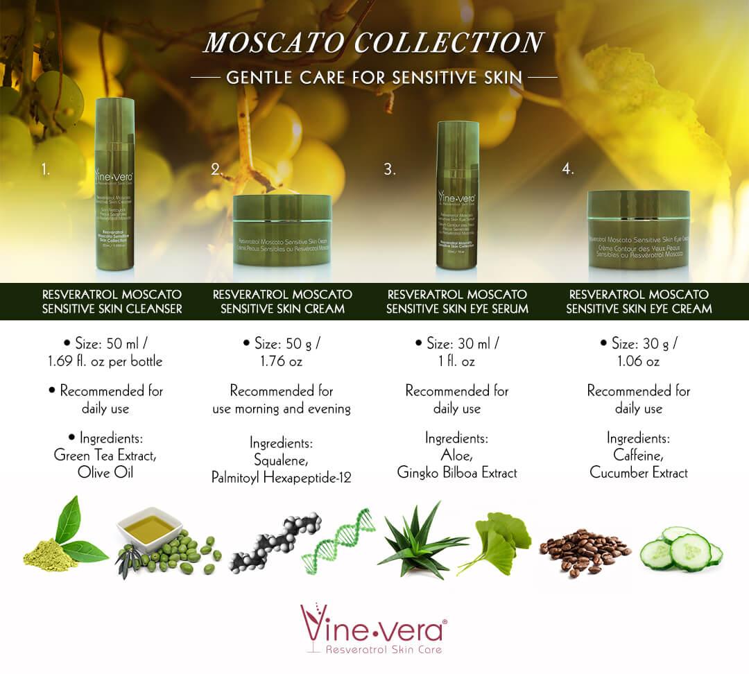 Vine Vera Moscato Collection infographic