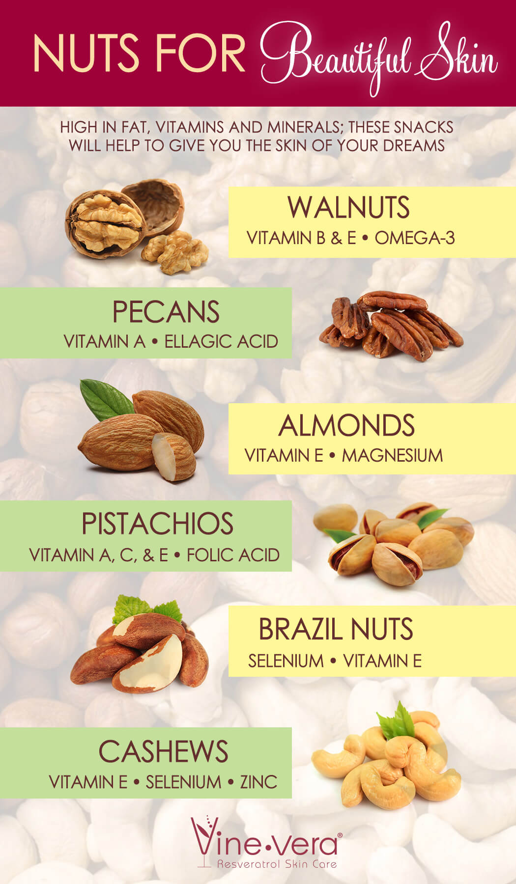 Infographic on nuts and their effects on the skin