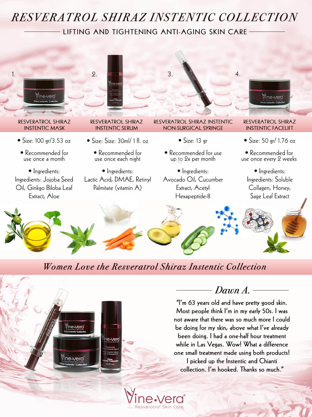 Vine Vera Shiraz Instentic Collection infographic