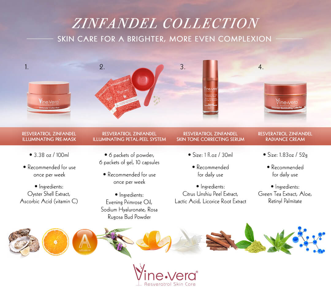 Infographic on Vine Vera's Zinfandel Collection