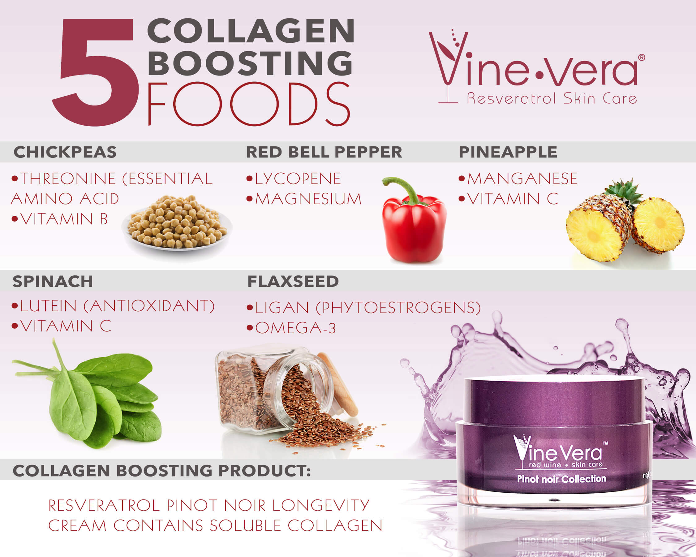Infographic on the 5 best collagen boosting foods