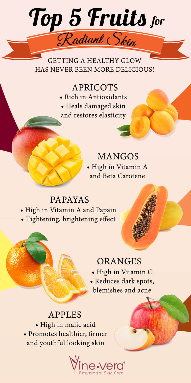 Infographic on the top 5 fruits for radiant skin