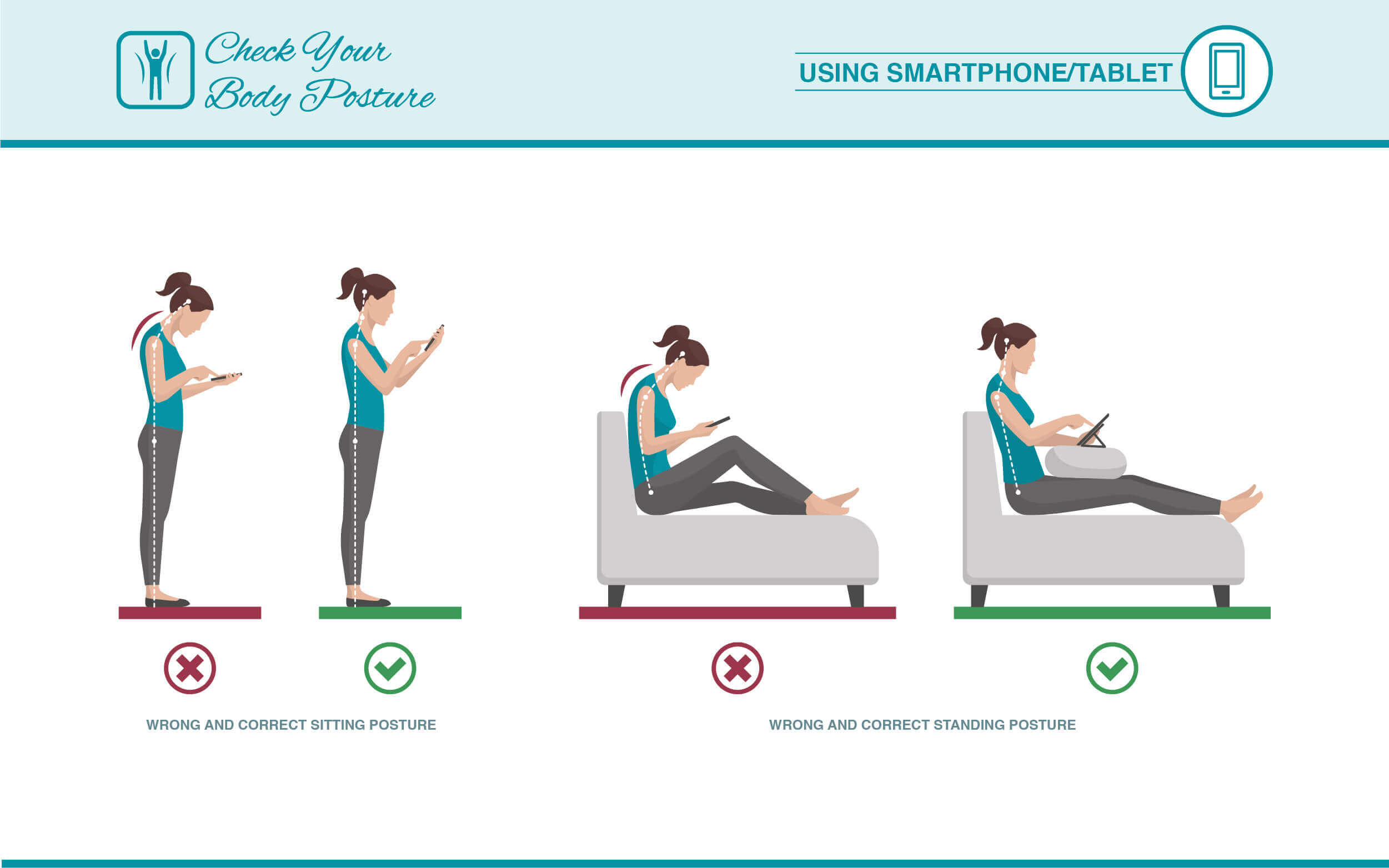 Posture check infographic