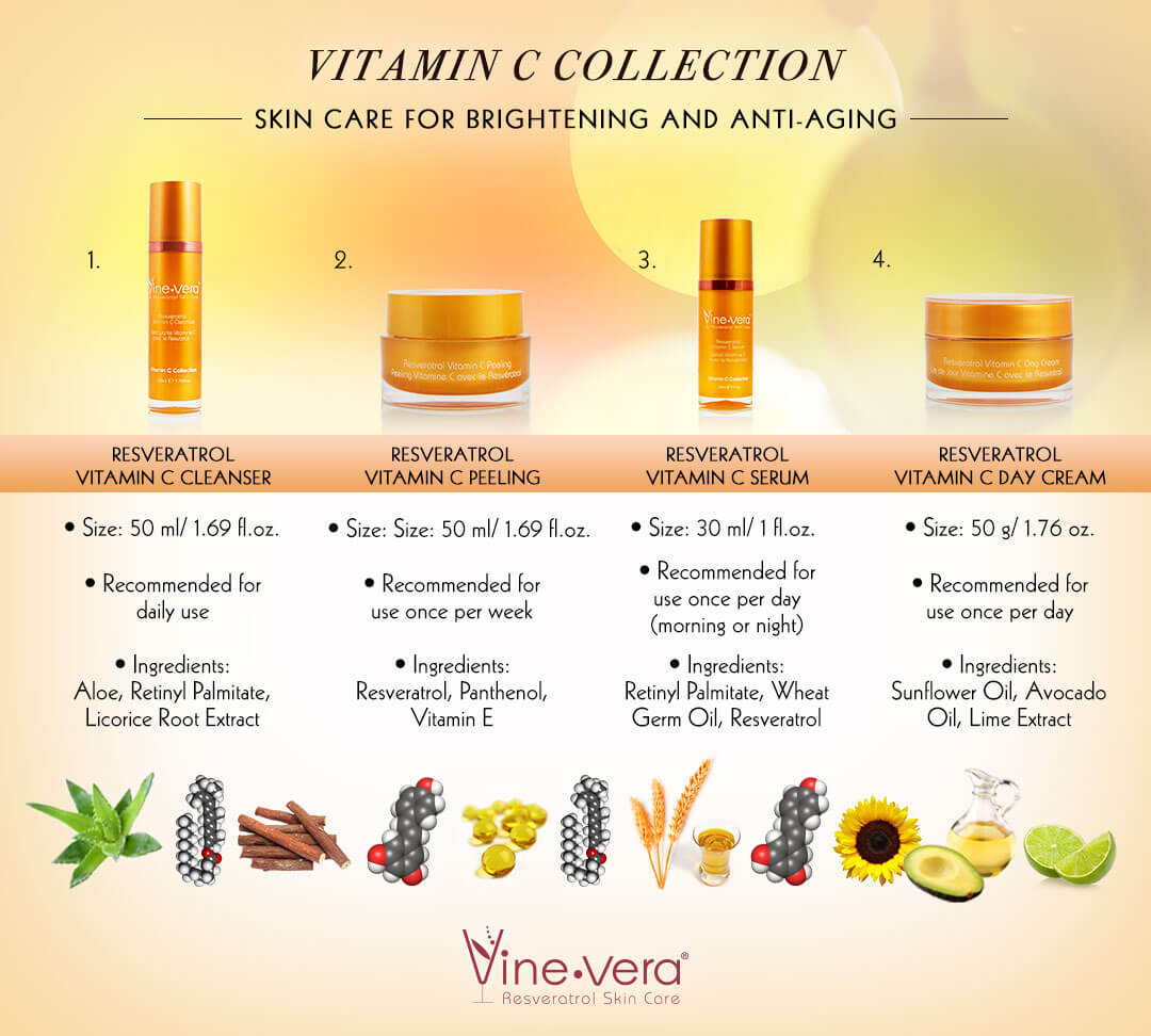 Vine Vera Vitamin C Collection infographic