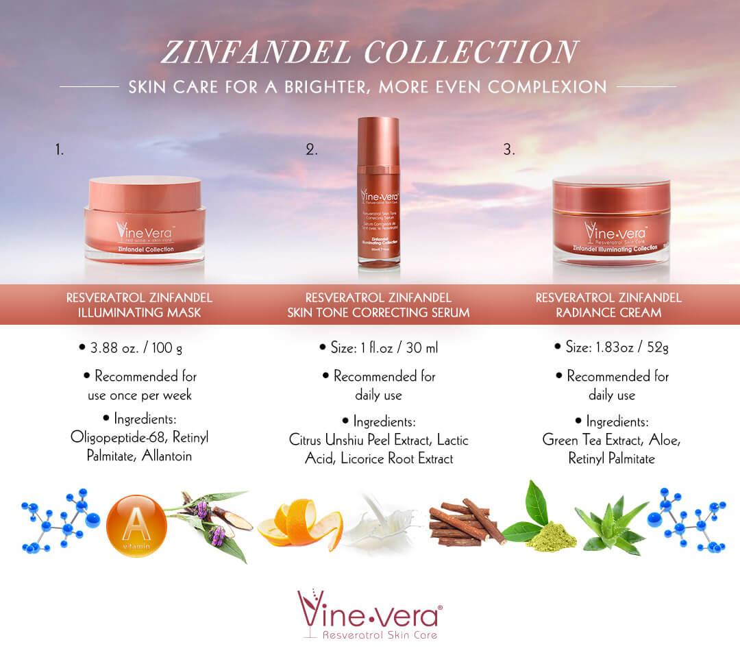 Vine Vera Zinfandel Collection infographic